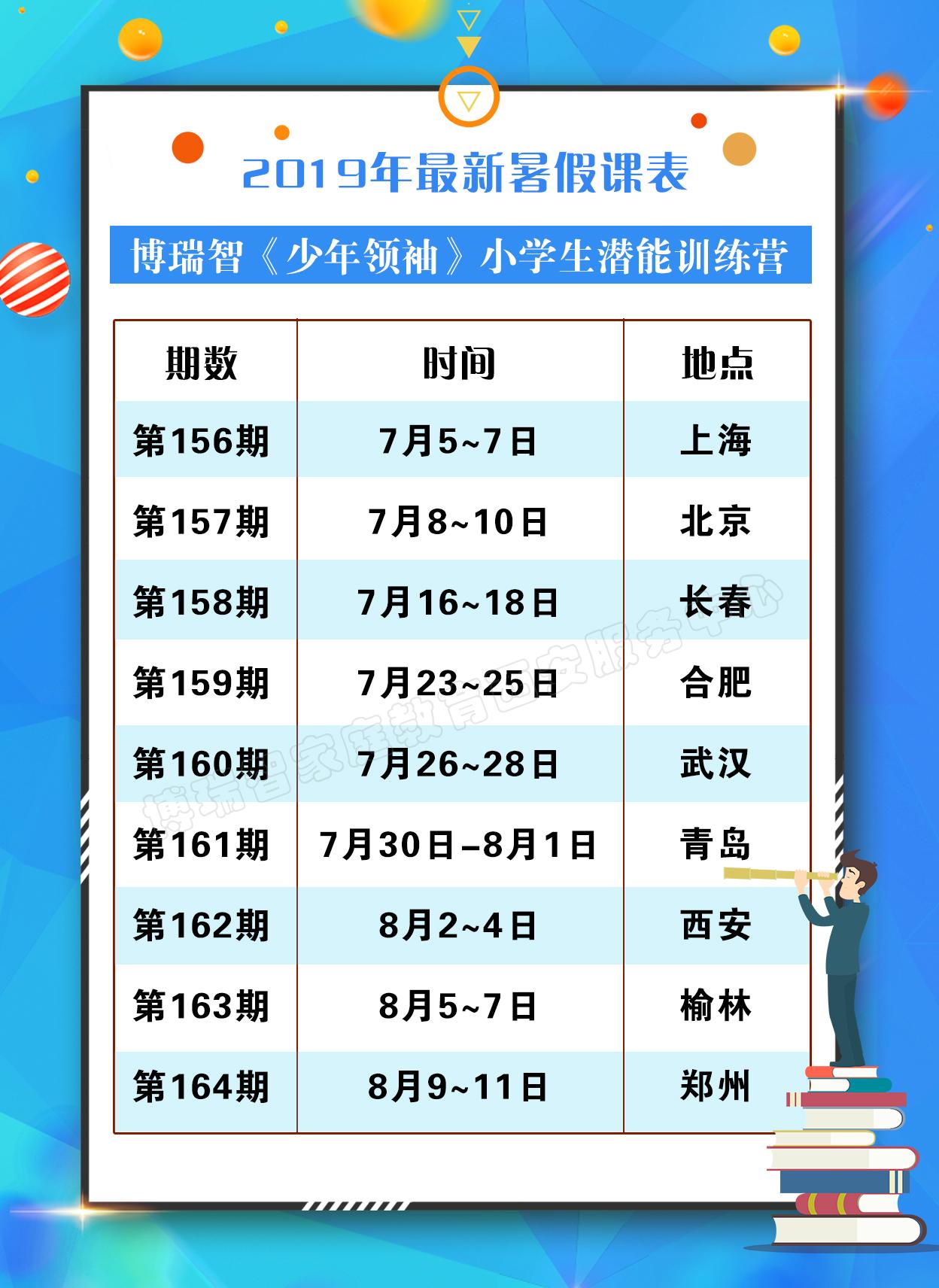 【2019暑假】:博瑞智中小学生训练营2019暑假假全国火爆招生中……